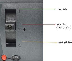 کليد اتوماتیک اشنایدر الکتریک سه پل 50 آمپر ظرفیت قطع 25KA