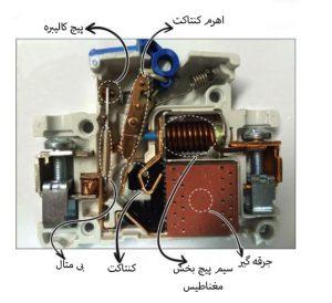 کلید مينياتوری تک پل 16 آمپر اشنایدر الکتریک