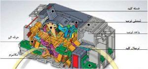 کليد اتوماتیک اشنایدر الکتریک چهار پل 1600 آمپر فيکس موتوردار سری NS ظرفیت قطع 50KA